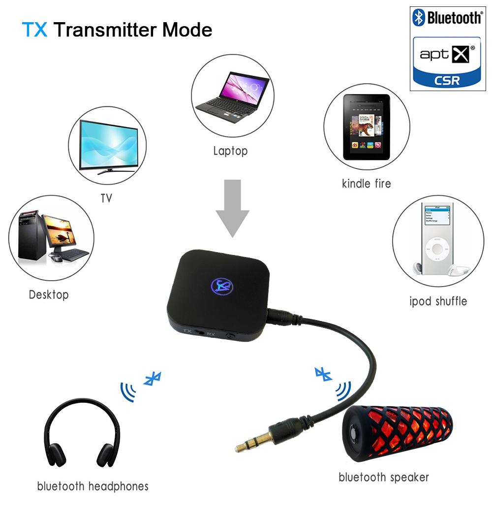 https://proaudiohome.com/image//ROBIN/Signature-Acoustics-Robin-Transmitter.jpg