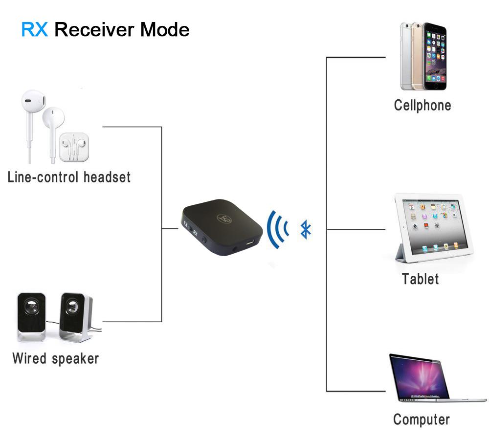 https://proaudiohome.com/image//ROBIN/Signature-Acoustics-Robin-receiver-1.jpg
